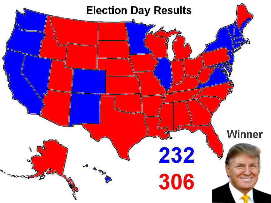 2016_final_projections_election_results.